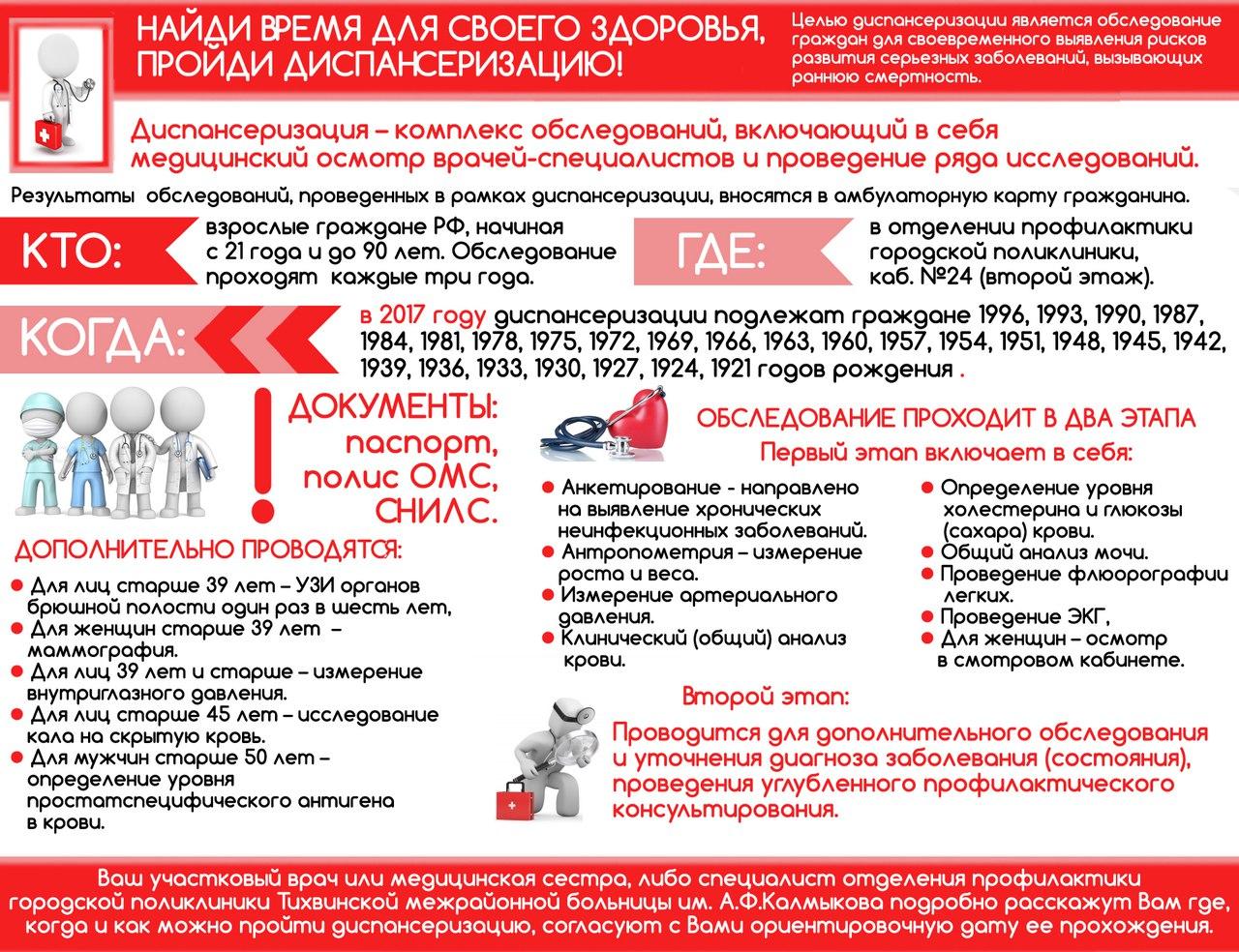 Сайт областной клинической больницы челябинск